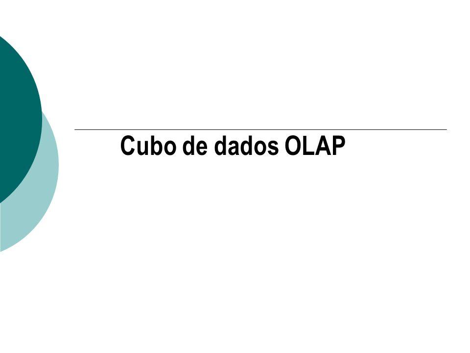 Cubo de dados OLAP