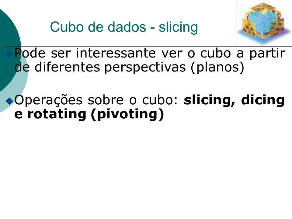 Cubo de dados - slicing u Pode ser interessante ver o cubo a partir de diferentes perspectivas (planos) u Operações sobre o cubo: slicing, dicing e ro