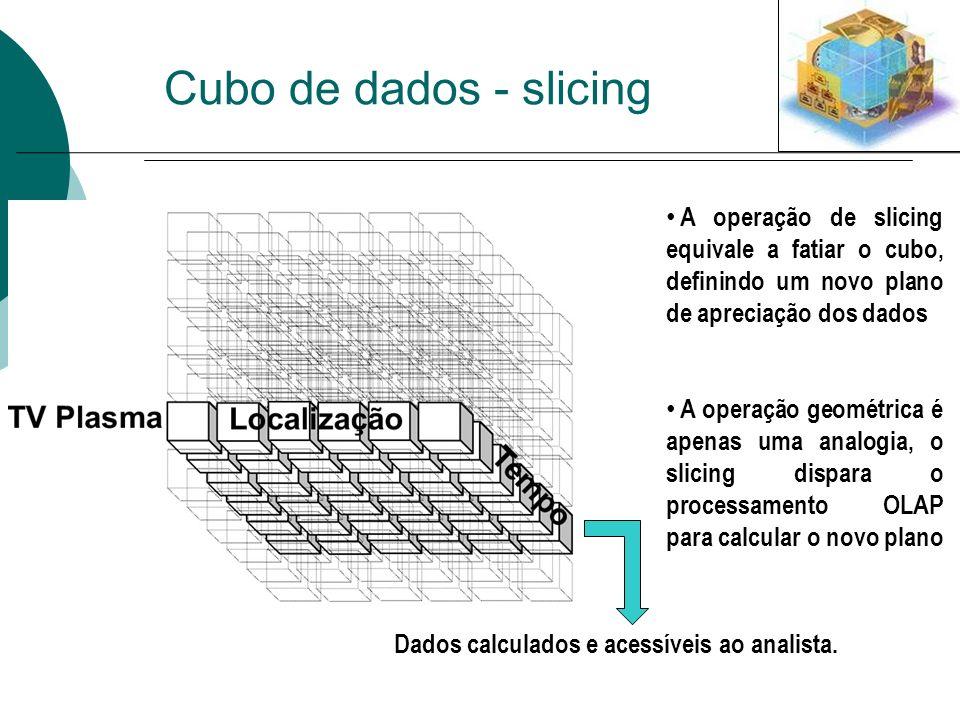 Cubo de dados - slicing Dados calculados e acessíveis ao analista. A operação de slicing equivale a fatiar o cubo, definindo um novo plano de apreciaç