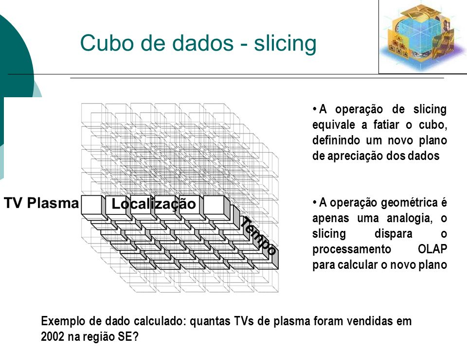 Exemplo de dado calculado: quantas TVs de plasma foram vendidas em 2002 na região SE? Cubo de dados - slicing A operação de slicing equivale a fatiar