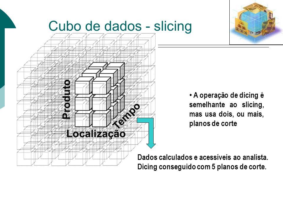A operação de dicing é semelhante ao slicing, mas usa dois, ou mais, planos de corte Dados calculados e acessíveis ao analista. Dicing conseguido com