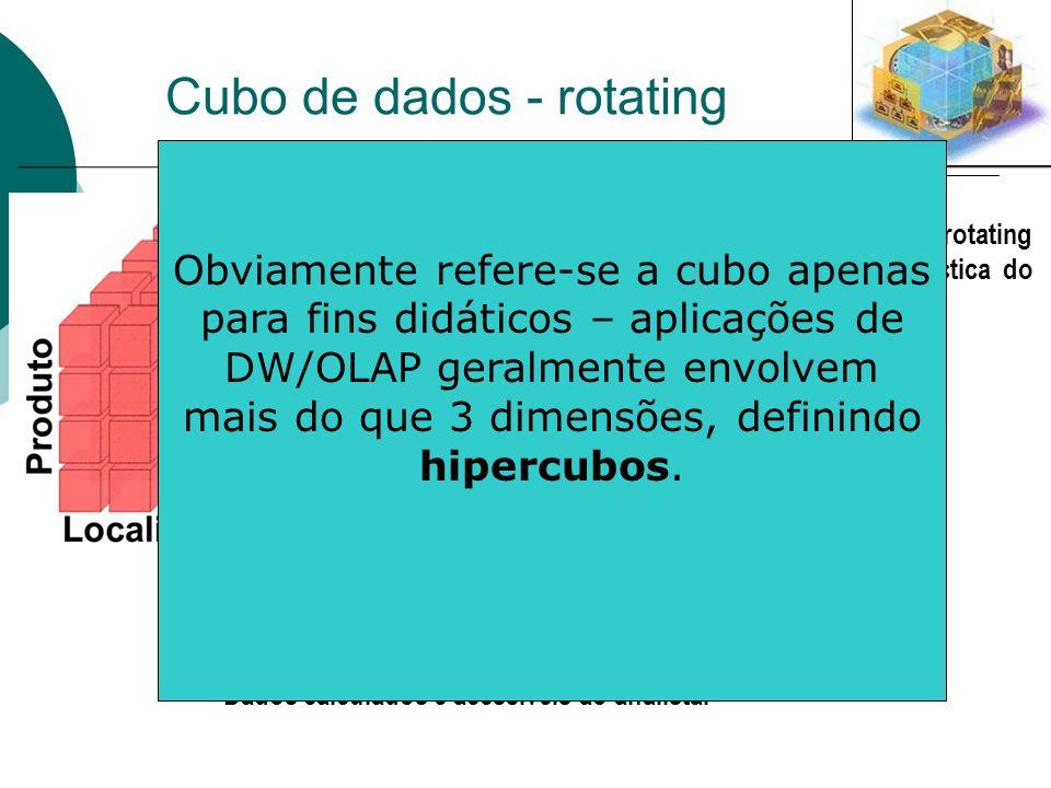 Cubo de dados - rotating A operação de rotating muda a perspectica do cubo todo. Novo plano: Produto x Tempo Dados calculados e acessíveis ao analista