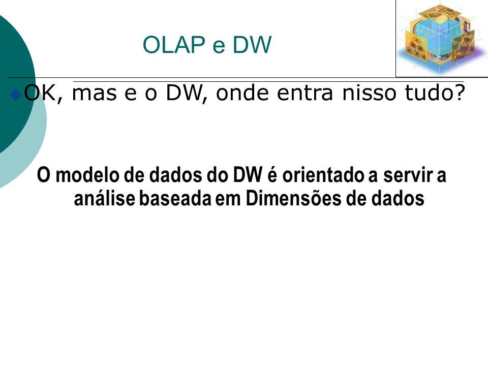 OLAP e DW u OK, mas e o DW, onde entra nisso tudo? O modelo de dados do DW é orientado a servir a análise baseada em Dimensões de dados