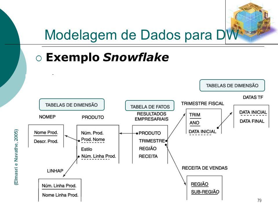 79 Exemplo Snowflake Modelagem de Dados para DW 79 (Elmasri e Navathe, 2005)