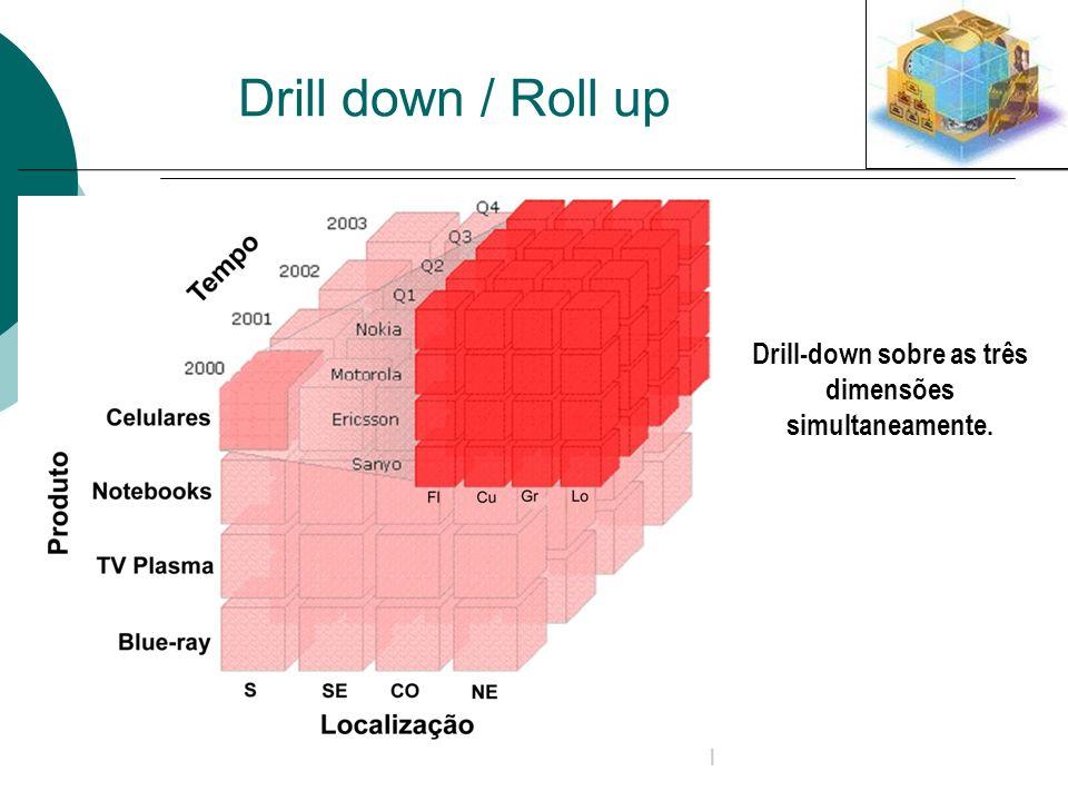 Drill down / Roll up Drill-down sobre as três dimensões simultaneamente.