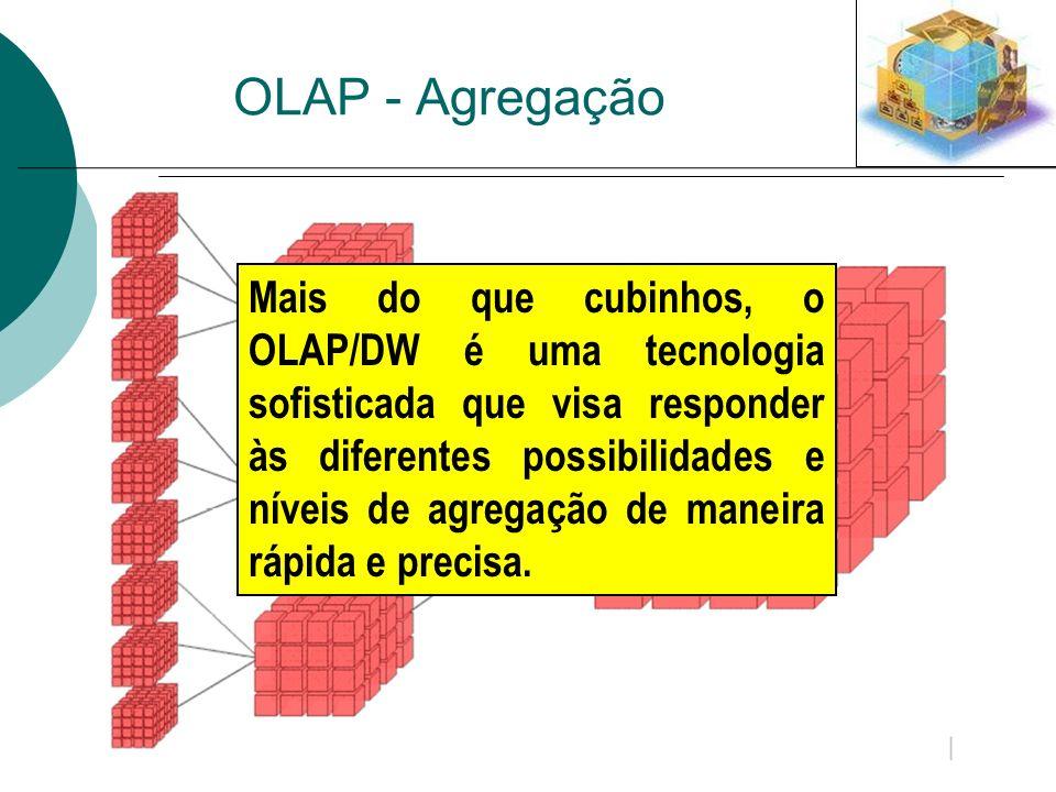 Mais do que cubinhos, o OLAP/DW é uma tecnologia sofisticada que visa responder às diferentes possibilidades e níveis de agregação de maneira rápida e