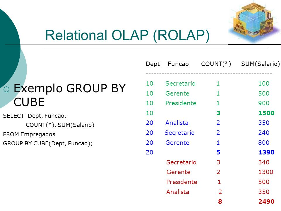 Relational OLAP (ROLAP) Exemplo GROUP BY CUBE SELECT Dept, Funcao, COUNT(*), SUM(Salario) FROM Empregados GROUP BY CUBE(Dept, Funcao); Dept Funcao COU