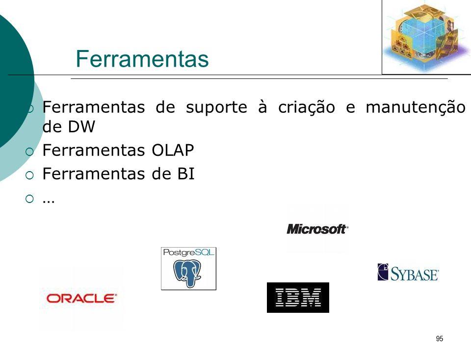 95 Ferramentas Ferramentas de suporte à criação e manutenção de DW Ferramentas OLAP Ferramentas de BI … 95