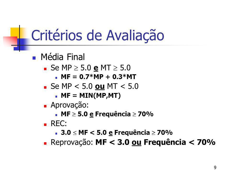 9 Critérios de Avaliação Média Final Se MP 5.0 e MT 5.0 MF = 0.7*MP + 0.3*MT Se MP < 5.0 ou MT < 5.0 MF = MIN(MP,MT) Aprovação: MF 5.0 e Frequência 70