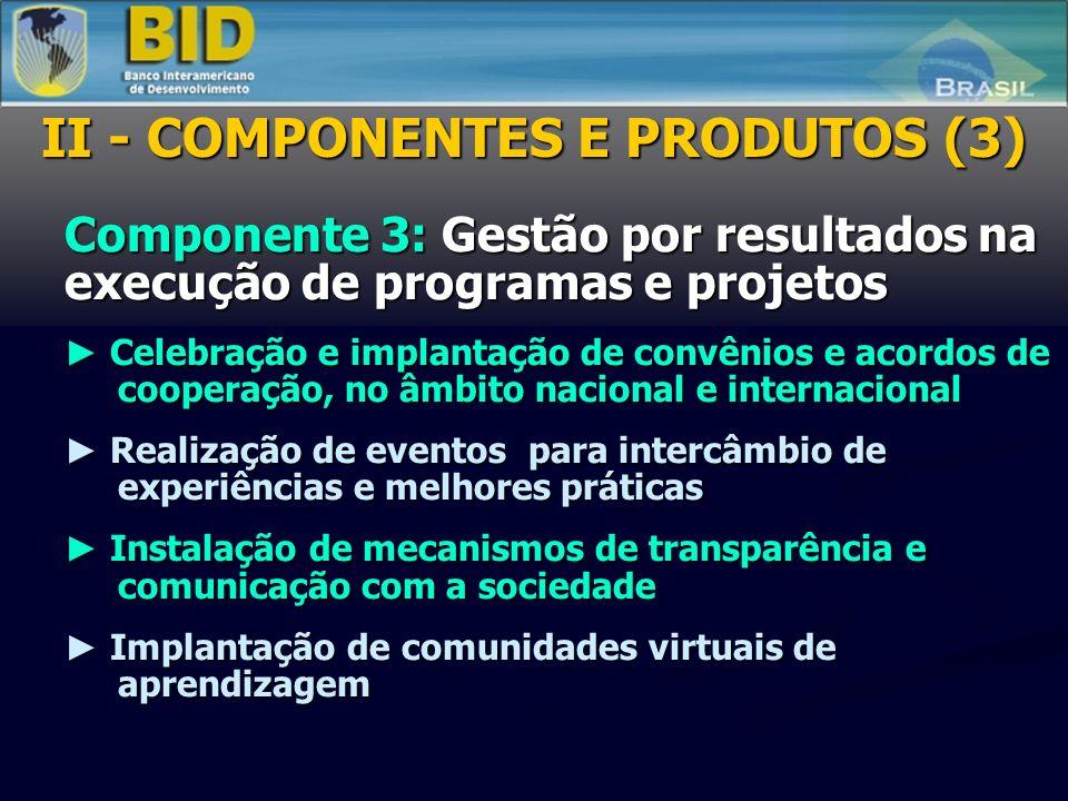Componente 3: Gestão por resultados na execução de programas e projetos Celebração e implantação de convênios e acordos de cooperação, no âmbito nacional e internacional Celebração e implantação de convênios e acordos de cooperação, no âmbito nacional e internacional Realização de eventos para intercâmbio de experiências e melhores práticas Realização de eventos para intercâmbio de experiências e melhores práticas Instalação de mecanismos de transparência e comunicação com a sociedade Instalação de mecanismos de transparência e comunicação com a sociedade Implantação de comunidades virtuais de aprendizagem Implantação de comunidades virtuais de aprendizagem II - COMPONENTES E PRODUTOS (3)