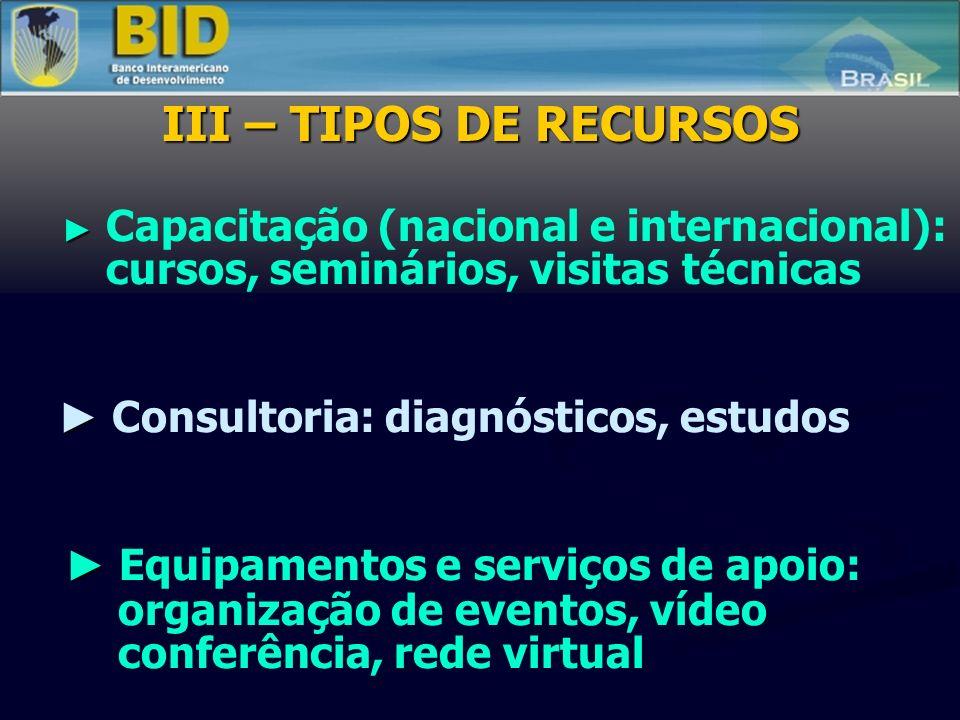 Capacitação (nacional e internacional): cursos, seminários, visitas técnicas Consultoria: diagnósticos, estudos Equipamentos e serviços de apoio: organização de eventos, vídeo conferência, rede virtual III – TIPOS DE RECURSOS