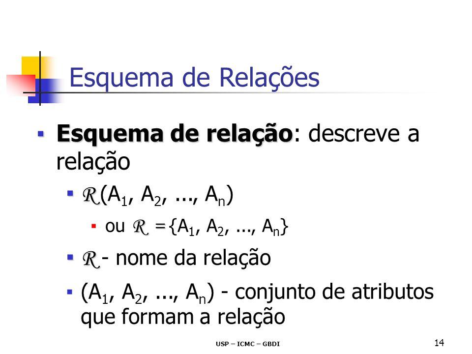 USP – ICMC – GBDI 14 Esquema de relaçãoEsquema de relação: descreve a relação R R (A 1, A 2,..., A n ) R = ou R = {A 1, A 2,..., A n } R R - nome da r