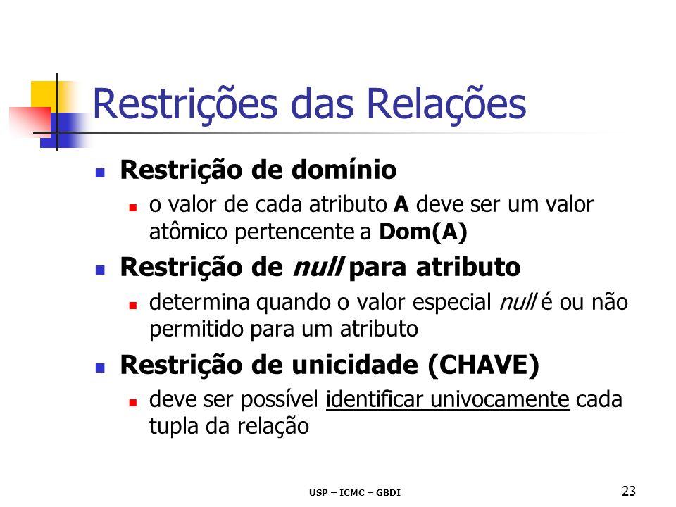 USP – ICMC – GBDI 23 Restrições das Relações Restrição de domínio o valor de cada atributo A deve ser um valor atômico pertencente a Dom(A) Restrição