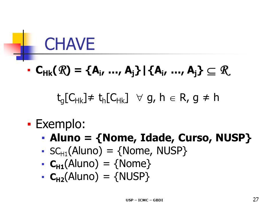 USP – ICMC – GBDI 27 RR C Hk ( R ) = {A i,..., A j }|{A i,..., A j } R t g [C Hk ] t h [C Hk ] g, h R, g h Exemplo: Aluno = {Nome, Idade, Curso, NUSP}