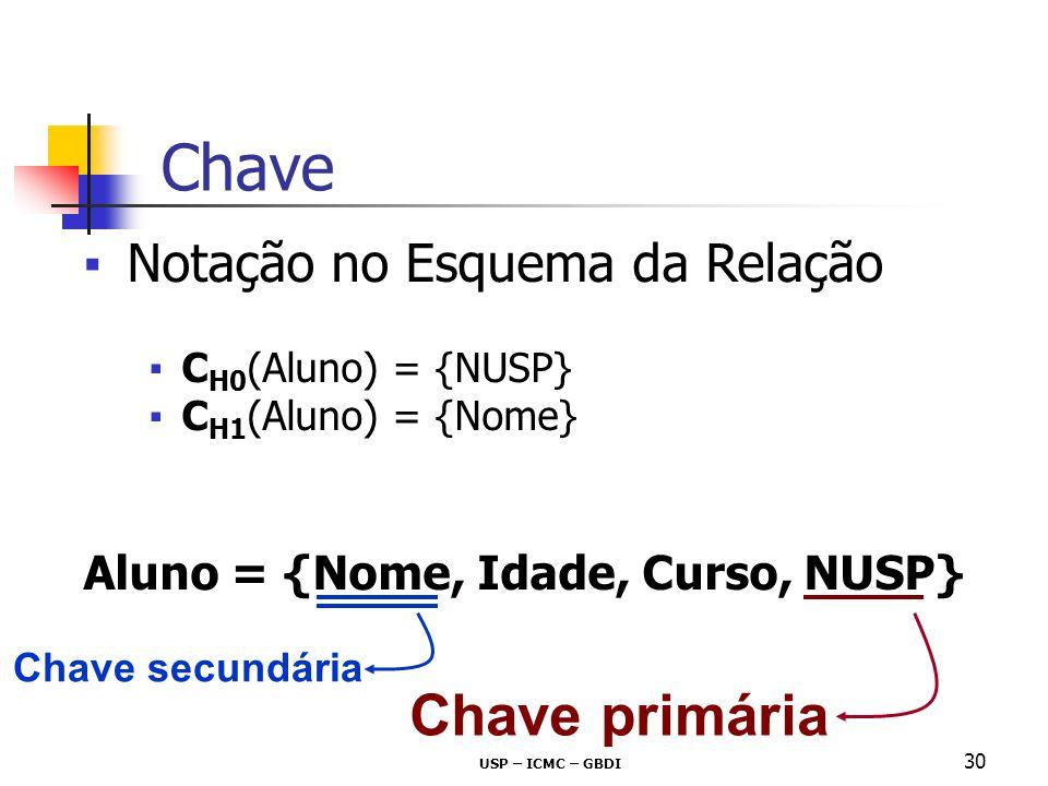 USP – ICMC – GBDI 30 Notação no Esquema da Relação C H0 (Aluno) = {NUSP} C H1 (Aluno) = {Nome} Aluno = {Nome, Idade, Curso, NUSP} Chave Chave primária