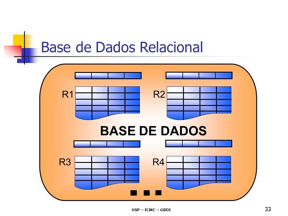 USP – ICMC – GBDI 33 R1 R2 BASE DE DADOS R3R4 Base de Dados Relacional
