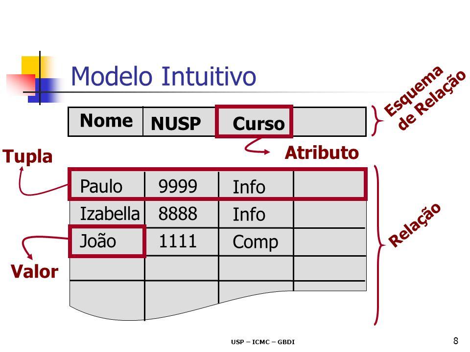 USP – ICMC – GBDI 8 Modelo Intuitivo Nome NUSPCurso Paulo Izabella João 9999 8888 1111 Info Comp Relação Atributo Tupla Valor Esquema de Relação