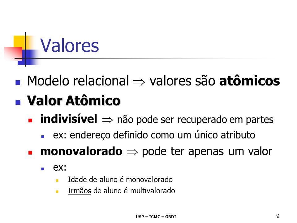 Valores Modelo relacional valores são atômicos Valor Atômico Valor Atômico indivisível não pode ser recuperado em partes ex: endereço definido como um