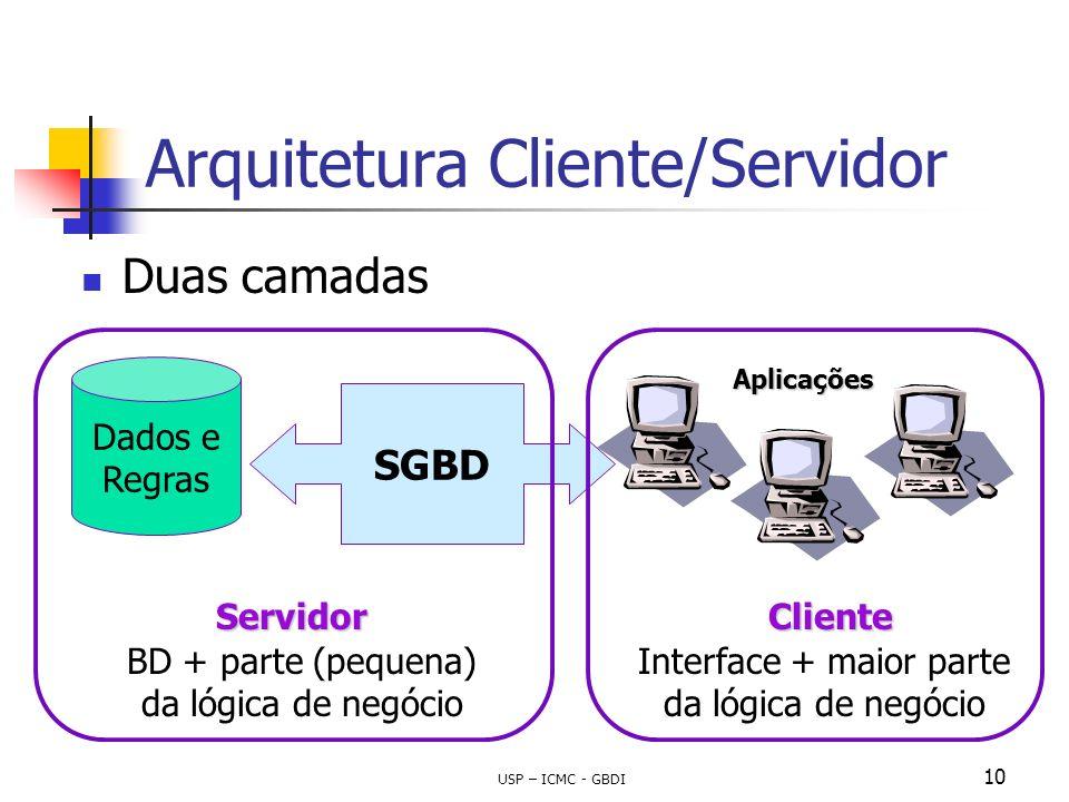 USP – ICMC - GBDI 10 Arquitetura Cliente/Servidor Duas camadas Dados e Regras SGBD ServidorCliente Aplicações BD + parte (pequena) da lógica de negóci