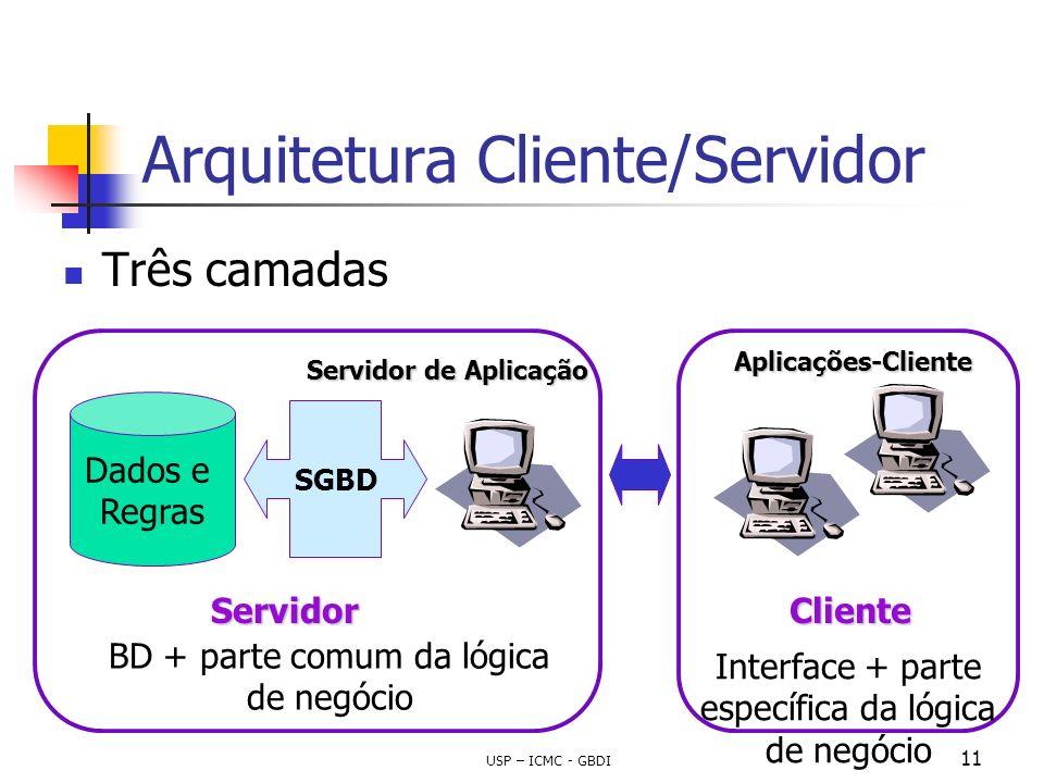USP – ICMC - GBDI 11 Arquitetura Cliente/Servidor Três camadas Dados e Regras SGBD ServidorCliente Aplicações-Cliente BD + parte comum da lógica de ne