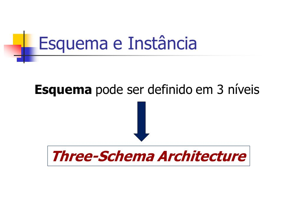 Esquema e Instância Esquema pode ser definido em 3 níveis Three-Schema Architecture