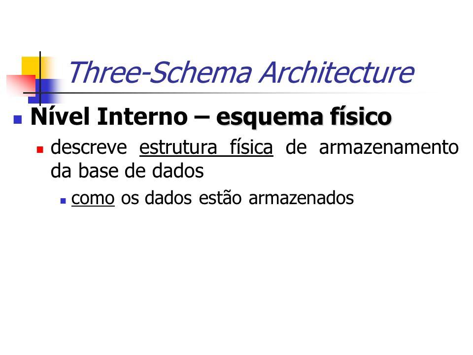 Three-Schema Architecture esquema físico Nível Interno – esquema físico descreve estrutura física de armazenamento da base de dados como os dados estã