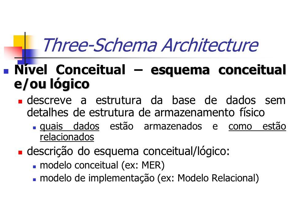Three-Schema Architecture esquema conceitual e/ou lógico Nível Conceitual – esquema conceitual e/ou lógico descreve a estrutura da base de dados sem d