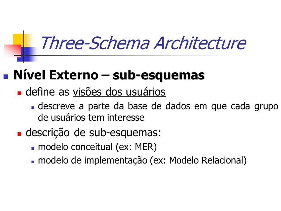 Three-Schema Architecture sub-esquemas Nível Externo – sub-esquemas define as visões dos usuários descreve a parte da base de dados em que cada grupo