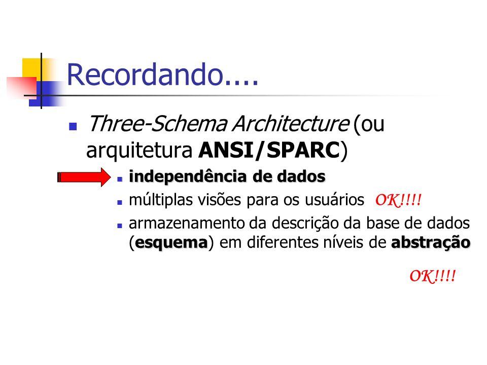 Recordando.... Three-Schema Architecture (ou arquitetura ANSI/SPARC) independência de dados independência de dados múltiplas visões para os usuários e