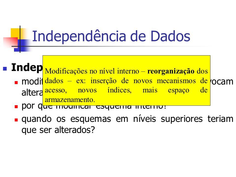 Independência de Dados Independência física de dados modificações no esquema interno não provocam alterações nos esquemas lógico e externo por que mod