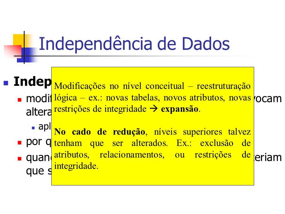 Independência de Dados Independência lógica de dados modificações no esquema lógico não provocam alterações nos esquemas externos aplicativos não prec
