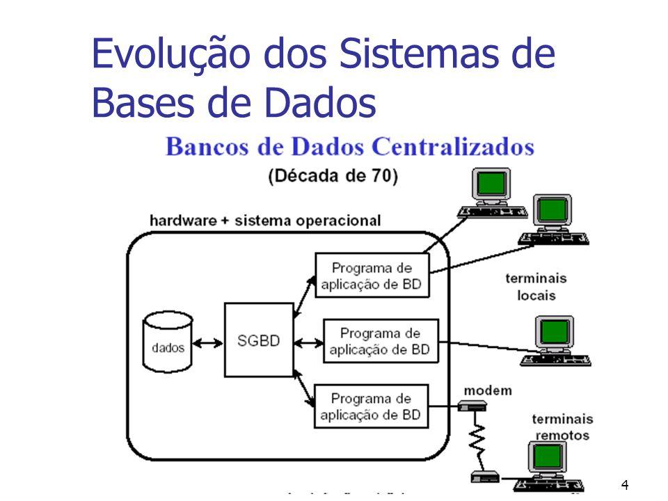 USP – ICMC - GBDI 4 Evolução dos Sistemas de Bases de Dados