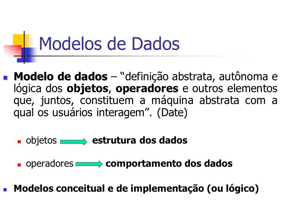 Modelos de Dados Modelo de dados Modelo de dados – definição abstrata, autônoma e lógica dos objetos, operadores e outros elementos que, juntos, const