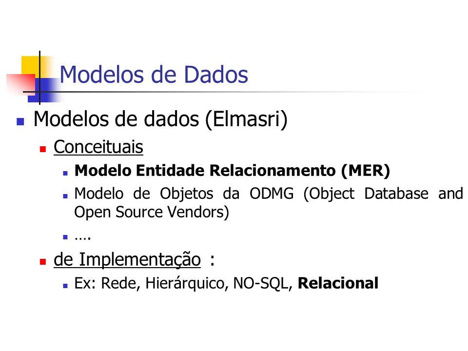 Modelos de Dados Modelos de dados (Elmasri) Conceituais Modelo Entidade Relacionamento (MER) Modelo de Objetos da ODMG (Object Database and Open Sourc