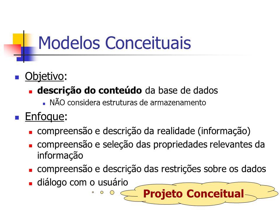 Modelos Conceituais Objetivo: descrição do conteúdo da base de dados NÃO considera estruturas de armazenamento Enfoque: compreensão e descrição da rea