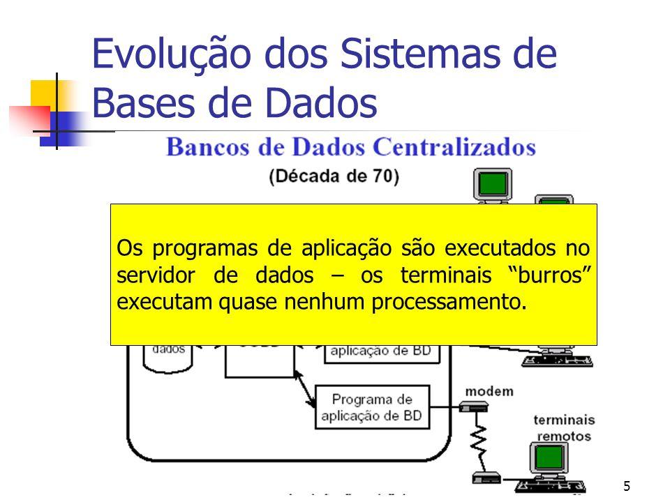 USP – ICMC - GBDI 5 Evolução dos Sistemas de Bases de Dados Os programas de aplicação são executados no servidor de dados – os terminais burros execut