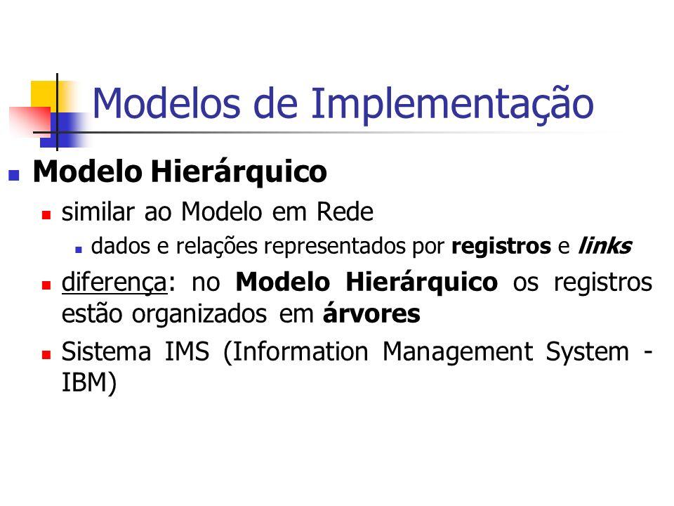 Modelos de Implementação Modelo Hierárquico similar ao Modelo em Rede dados e relações representados por registros e links diferença: no Modelo Hierár