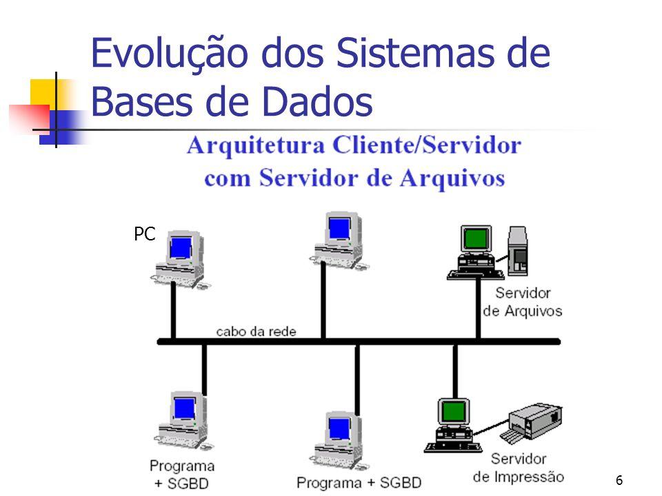 USP – ICMC - GBDI 6 Evolução dos Sistemas de Bases de Dados PC