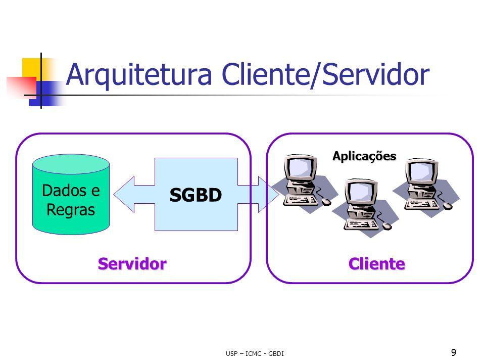USP – ICMC - GBDI 9 Arquitetura Cliente/Servidor Dados e Regras SGBD ServidorCliente Aplicações