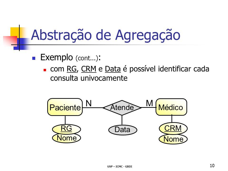 USP – ICMC - GBDI 10 Abstração de Agregação Exemplo (cont...) : com RG, CRM e Data é possível identificar cada consulta univocamente Paciente Médico Atende N M Nome RG CRM Data