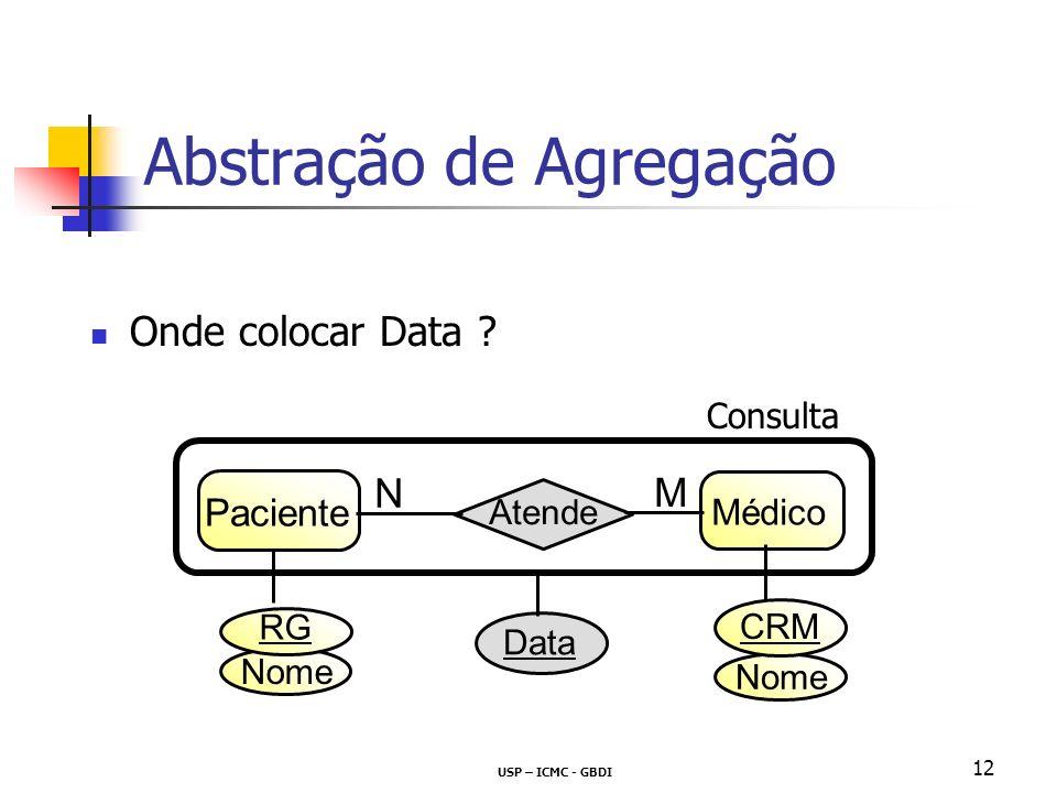 USP – ICMC - GBDI 12 Abstração de Agregação Data Paciente Médico Atende N M Consulta Nome RG CRM Onde colocar Data ?