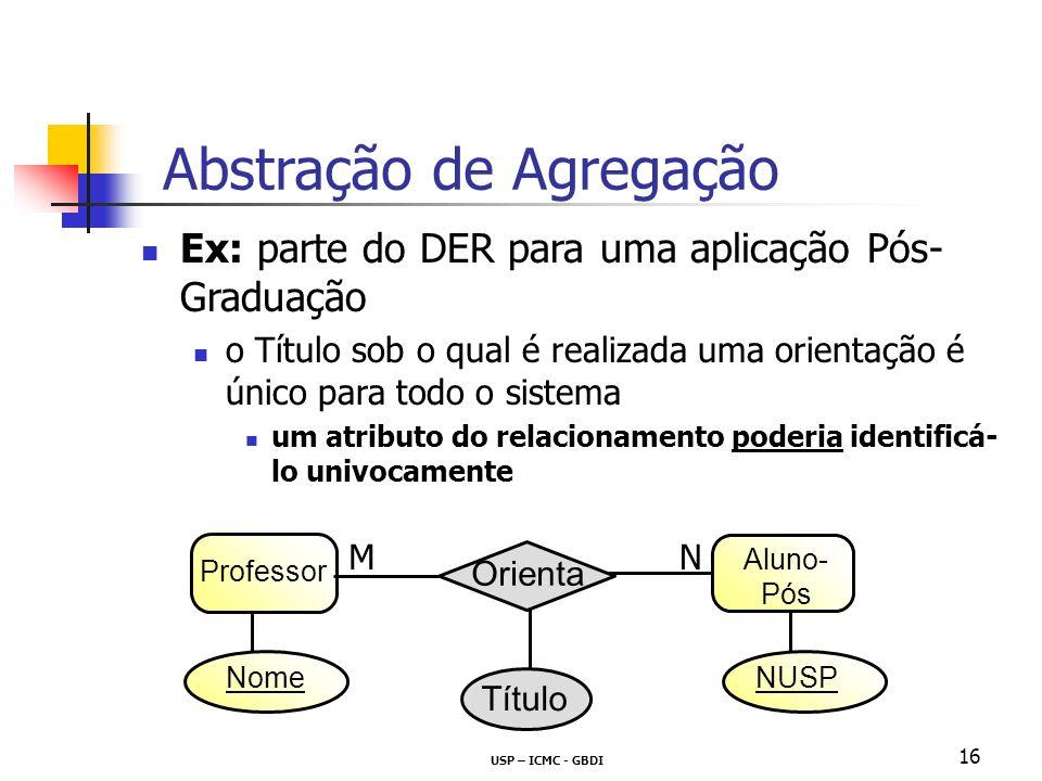 USP – ICMC - GBDI 16 Abstração de Agregação Ex: parte do DER para uma aplicação Pós- Graduação o Título sob o qual é realizada uma orientação é único para todo o sistema um atributo do relacionamento poderia identificá- lo univocamente Título Professor Aluno- Pós Orienta NM NUSPNome