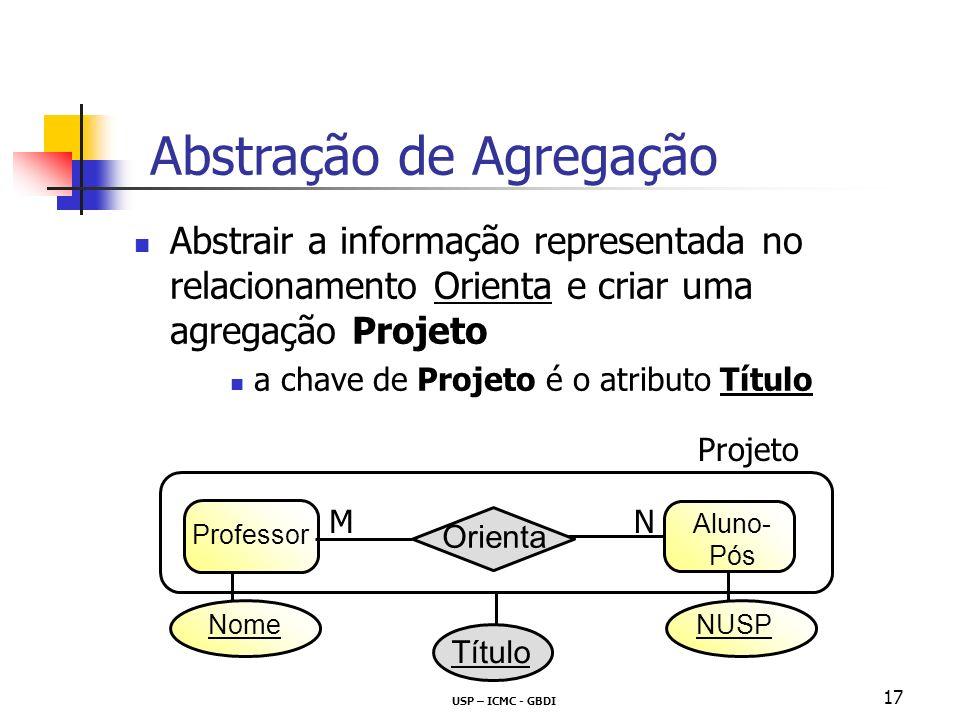 USP – ICMC - GBDI 17 NUSPNome Abstração de Agregação Abstrair a informação representada no relacionamento Orienta e criar uma agregação Projeto a chave de Projeto é o atributo Título Título Professor Aluno- Pós Orienta NM Projeto