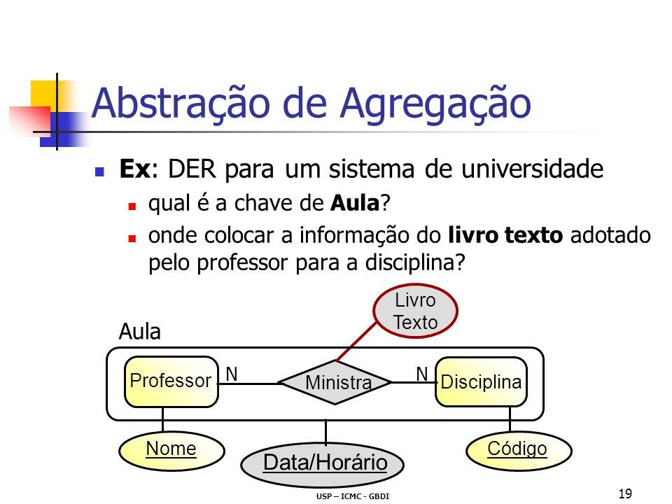 USP – ICMC - GBDI 19 CódigoNome Abstração de Agregação Ex: DER para um sistema de universidade qual é a chave de Aula? onde colocar a informação do li