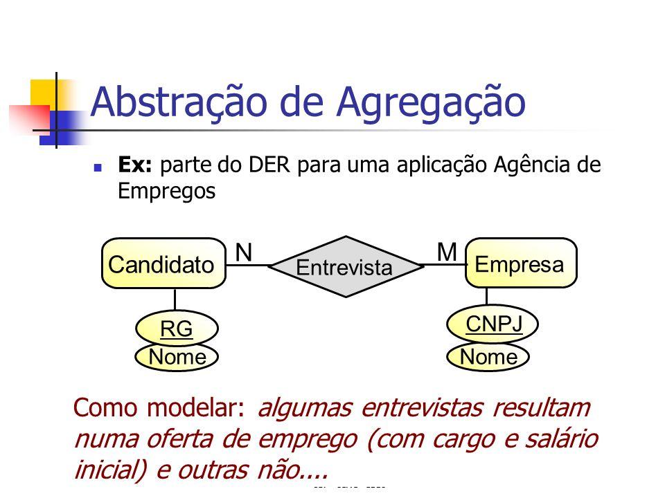 USP – ICMC - GBDI 20 Nome Abstração de Agregação Ex: parte do DER para uma aplicação Agência de Empregos RG Candidato Empresa Entrevista N M CNPJ Como
