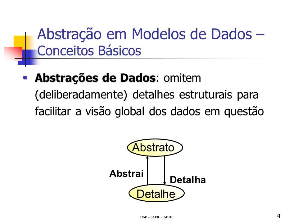 USP – ICMC - GBDI 4 Abstrações de Dados Abstrações de Dados: omitem (deliberadamente) detalhes estruturais para facilitar a visão global dos dados em questão Abstração em Modelos de Dados – Conceitos Básicos Detalha Abstrai Abstrato Detalhe