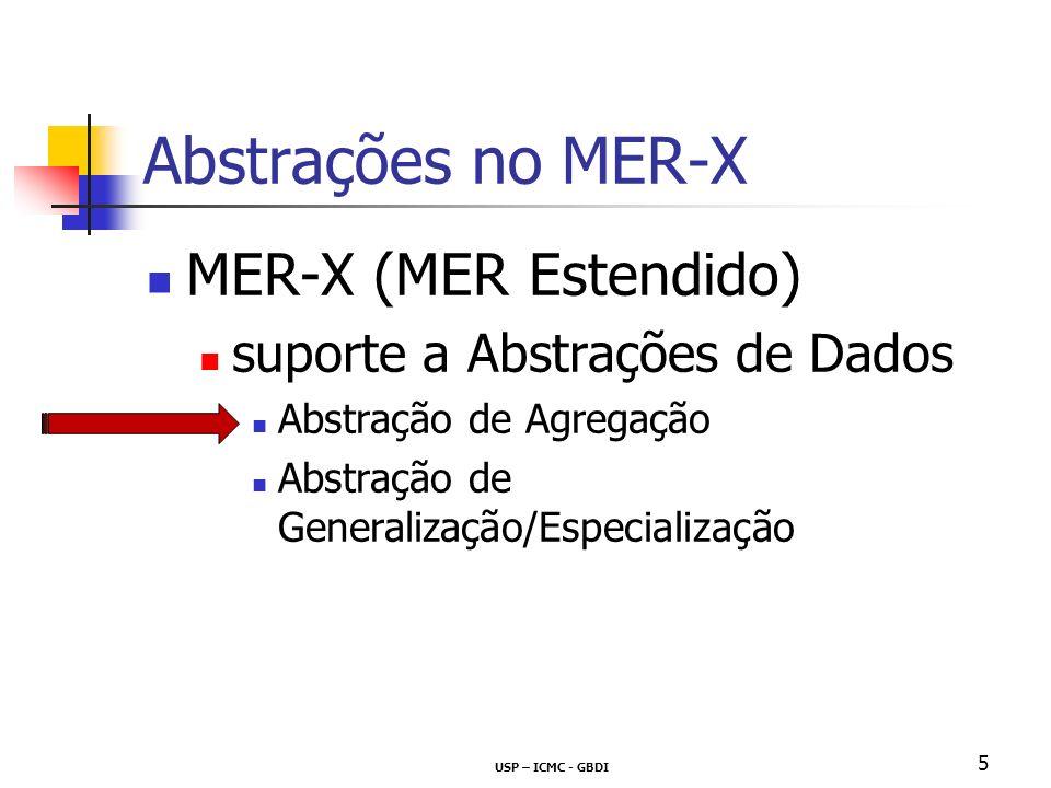 USP – ICMC - GBDI 5 Abstrações no MER-X MER-X (MER Estendido) suporte a Abstrações de Dados Abstração de Agregação Abstração de Generalização/Especialização