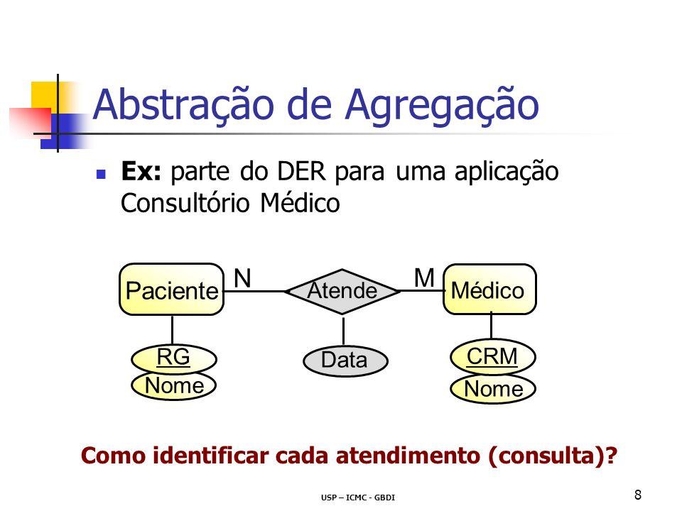 USP – ICMC - GBDI 9 Nome Abstração de Agregação Ex: parte do DER para uma aplicação Consultório Médico RG Data Paciente Médico Atende N M CRM Como identificar cada atendimento (consulta).