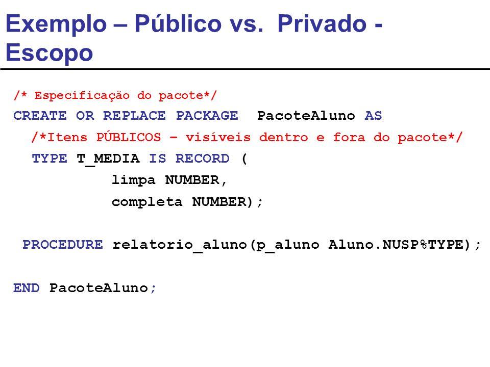 Exemplo – Público vs.