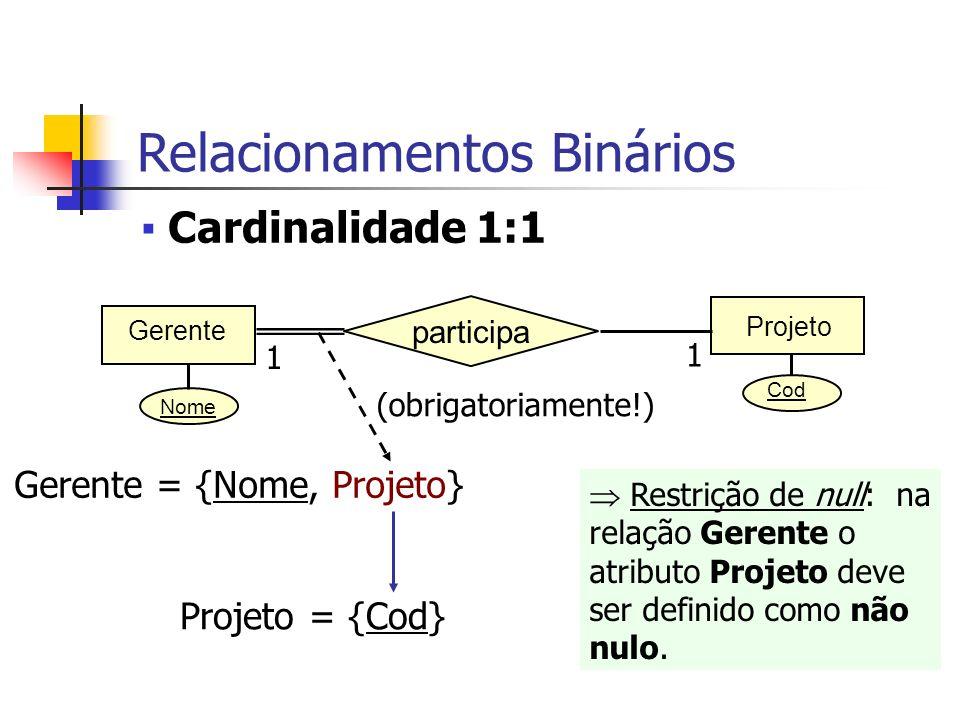 Nome Projeto participa Gerente 1 1 Cod Relacionamentos Binários Cardinalidade 1:1 Gerente = {Nome, Projeto} Projeto = {Cod} Restrição de null: na rela